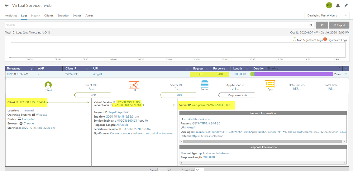 nsx-alb advanced load balancer gslb checking avi controller for analytics of the VIP